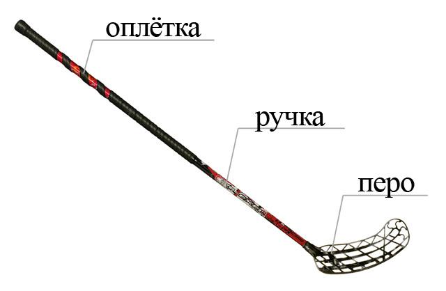 Юношеский хоккей скачать хоккей 2013